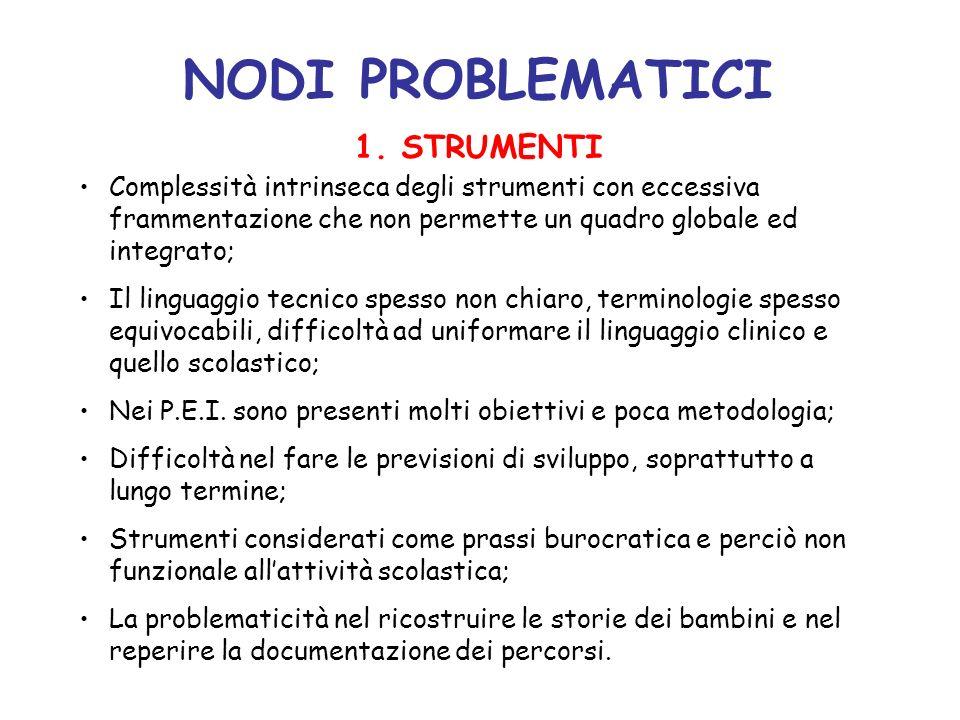 NODI PROBLEMATICI 1. STRUMENTI