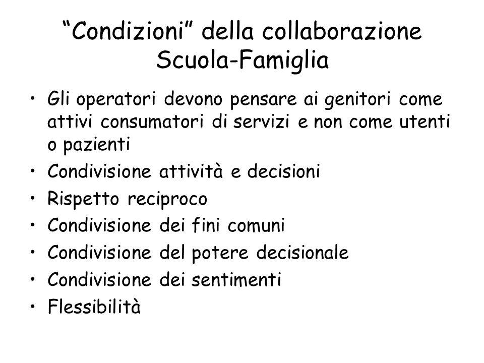 Condizioni della collaborazione Scuola-Famiglia