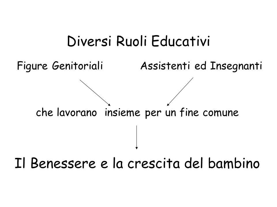 Diversi Ruoli Educativi