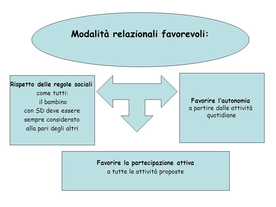Modalità relazionali favorevoli: Favorire la partecipazione attiva