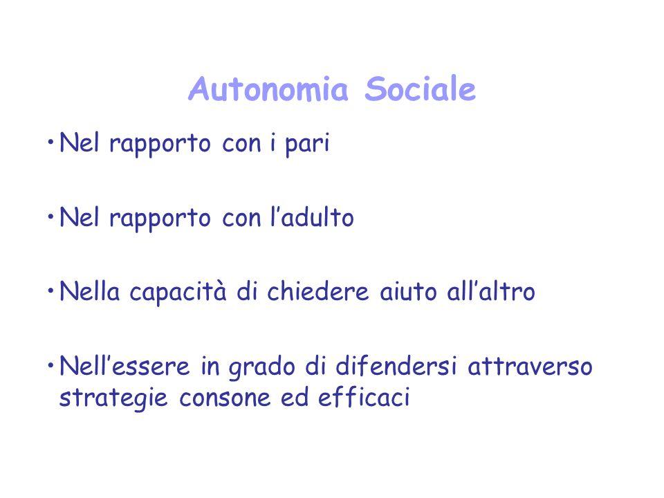 Autonomia Sociale Nel rapporto con i pari Nel rapporto con l'adulto