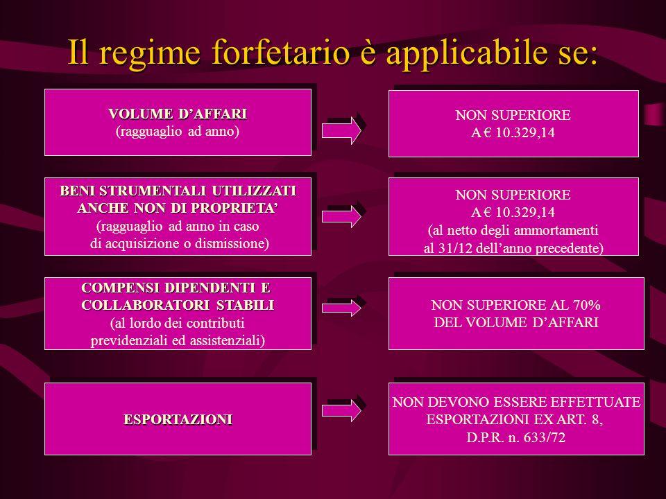 Il regime forfetario è applicabile se:
