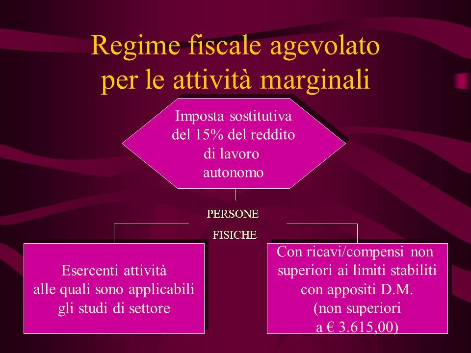 Regime fiscale agevolato per le attività marginali
