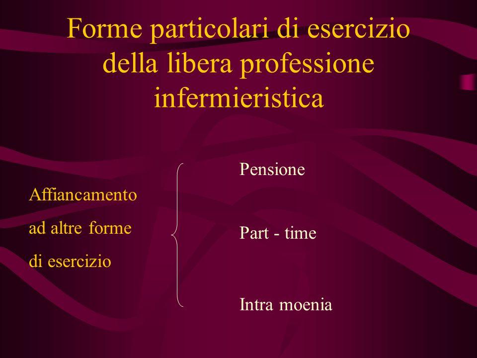 Forme particolari di esercizio della libera professione infermieristica