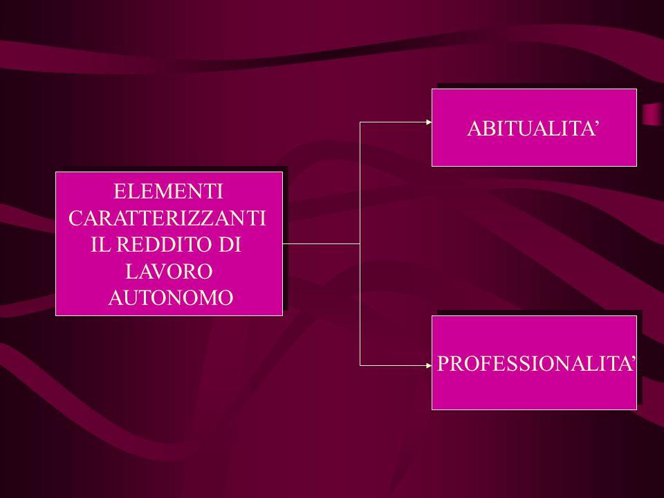 ABITUALITA' ELEMENTI CARATTERIZZANTI IL REDDITO DI LAVORO AUTONOMO PROFESSIONALITA'