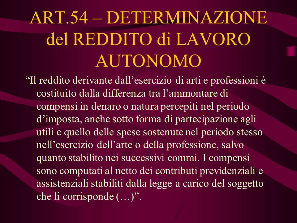 ART.54 – DETERMINAZIONE del REDDITO di LAVORO AUTONOMO