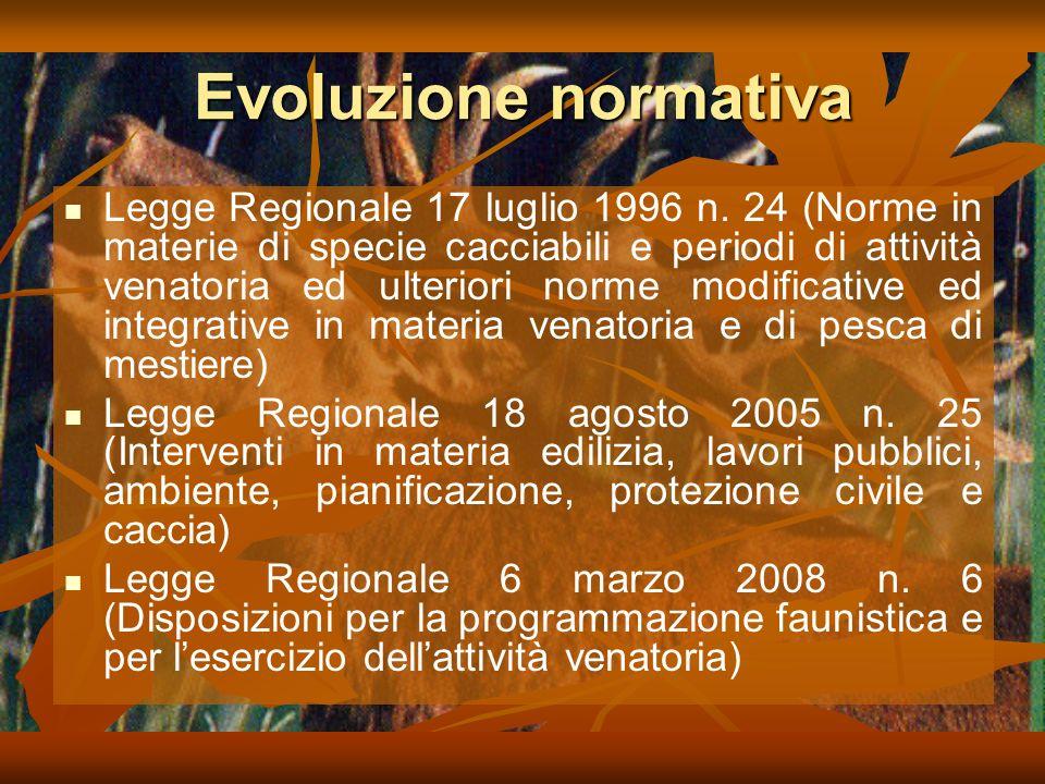 Evoluzione normativa