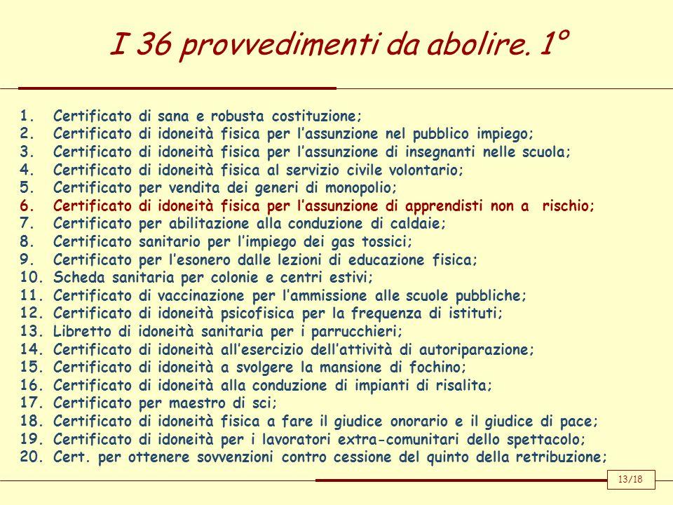 I 36 provvedimenti da abolire. 1°
