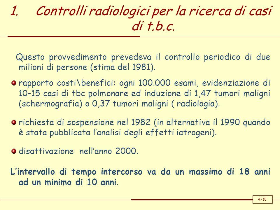Controlli radiologici per la ricerca di casi di t.b.c.