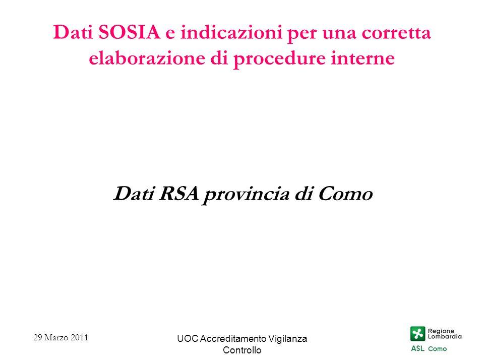 Dati RSA provincia di Como