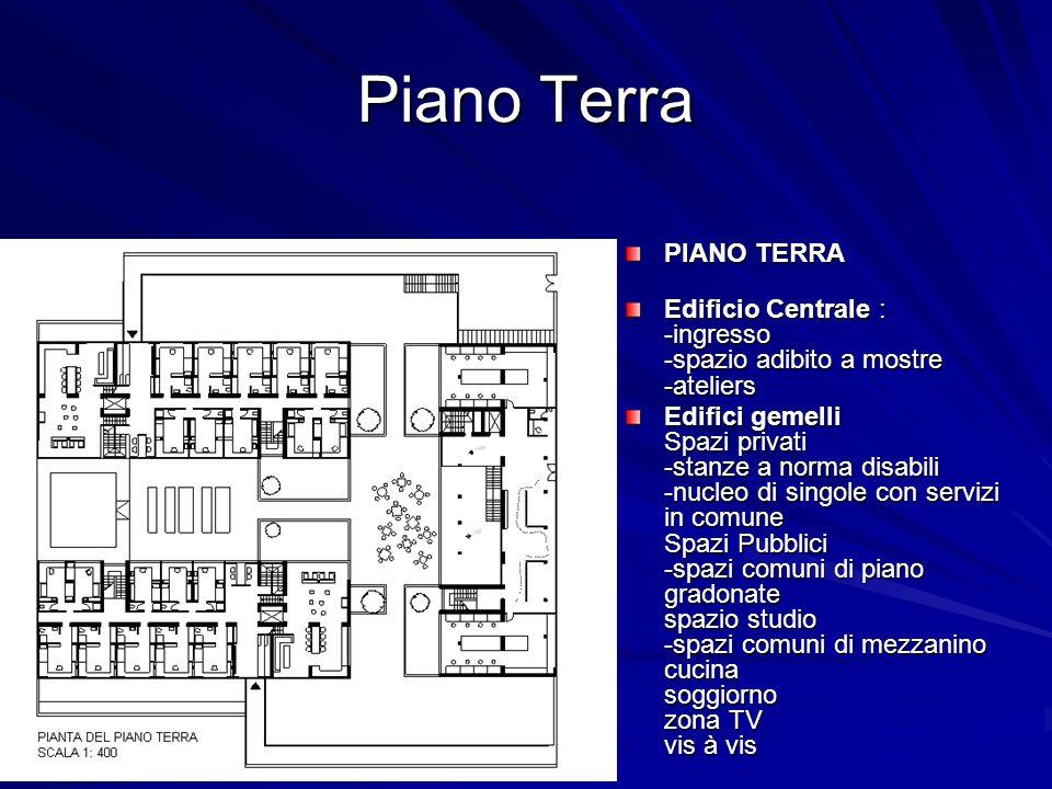 Piano Terra PIANO TERRA