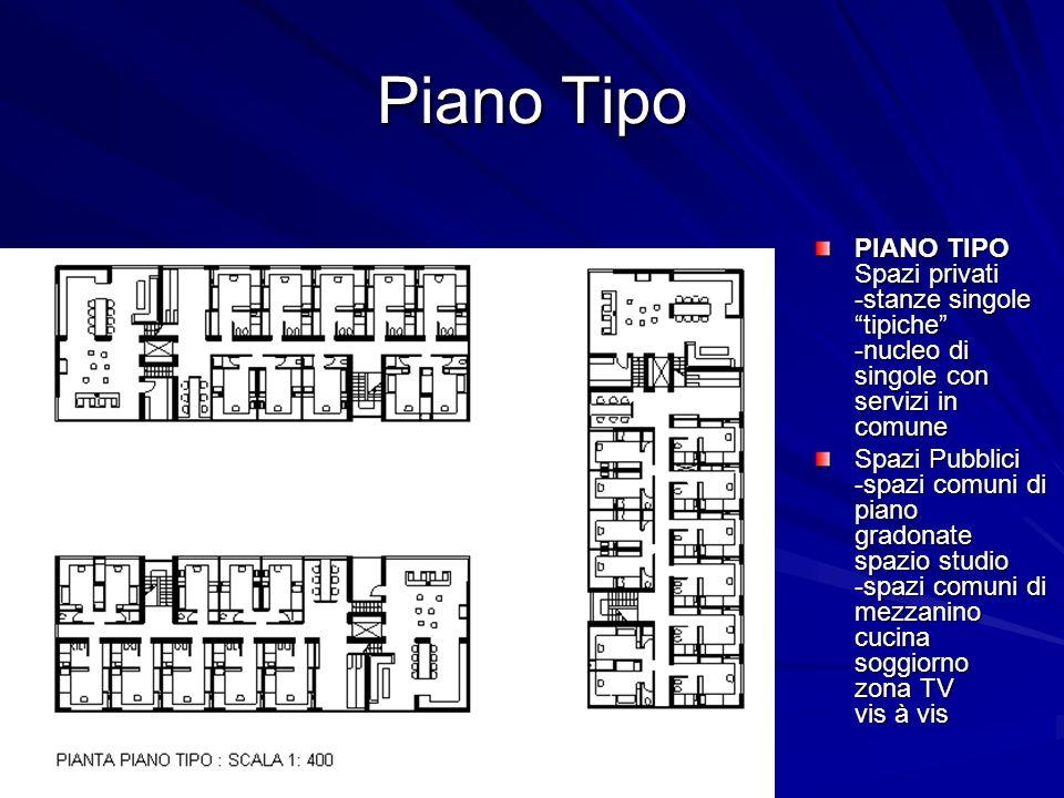 Piano Tipo PIANO TIPO Spazi privati -stanze singole tipiche -nucleo di singole con servizi in comune.