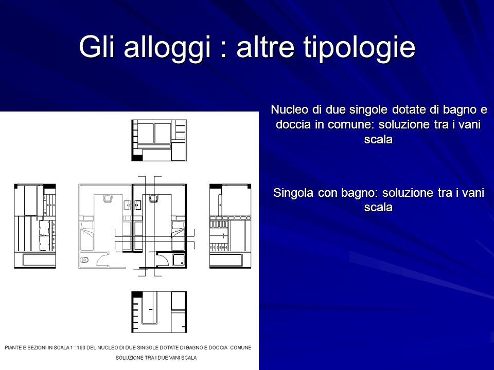 Gli alloggi : altre tipologie