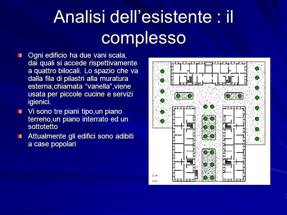 Analisi dell'esistente : il complesso