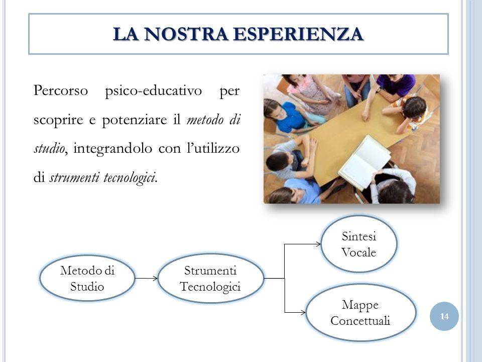 LA NOSTRA ESPERIENZA Percorso psico-educativo per scoprire e potenziare il metodo di studio, integrandolo con l'utilizzo di strumenti tecnologici.