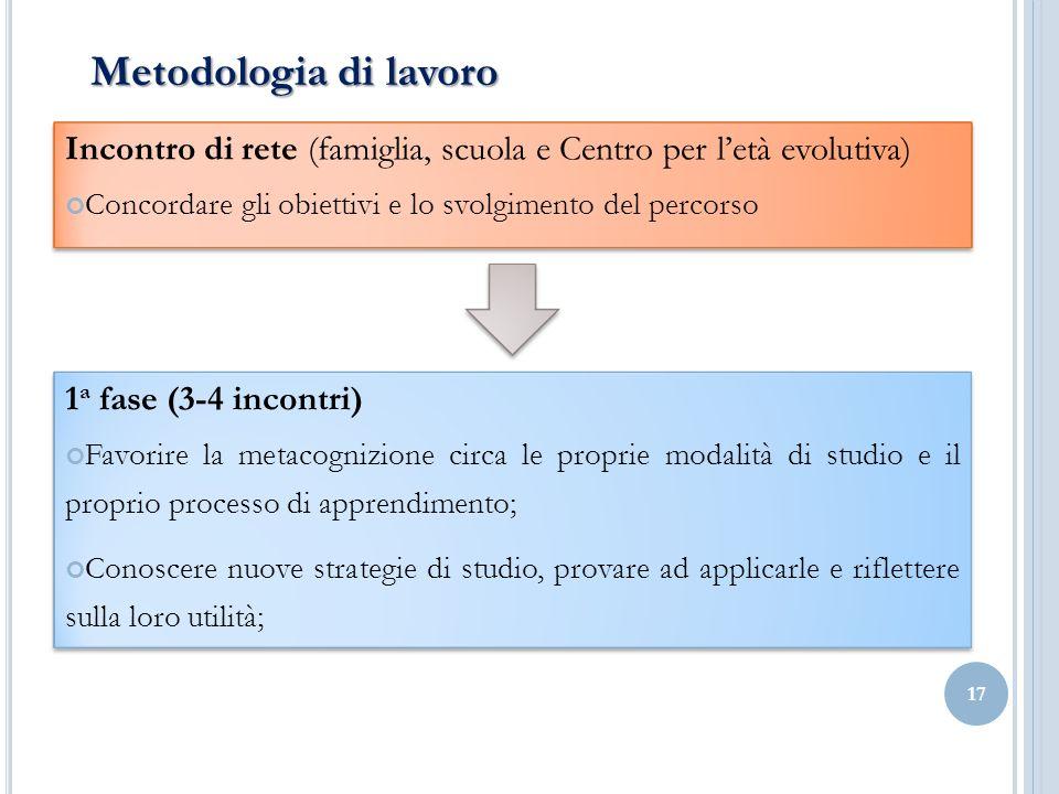 Metodologia di lavoro Incontro di rete (famiglia, scuola e Centro per l'età evolutiva) Concordare gli obiettivi e lo svolgimento del percorso.