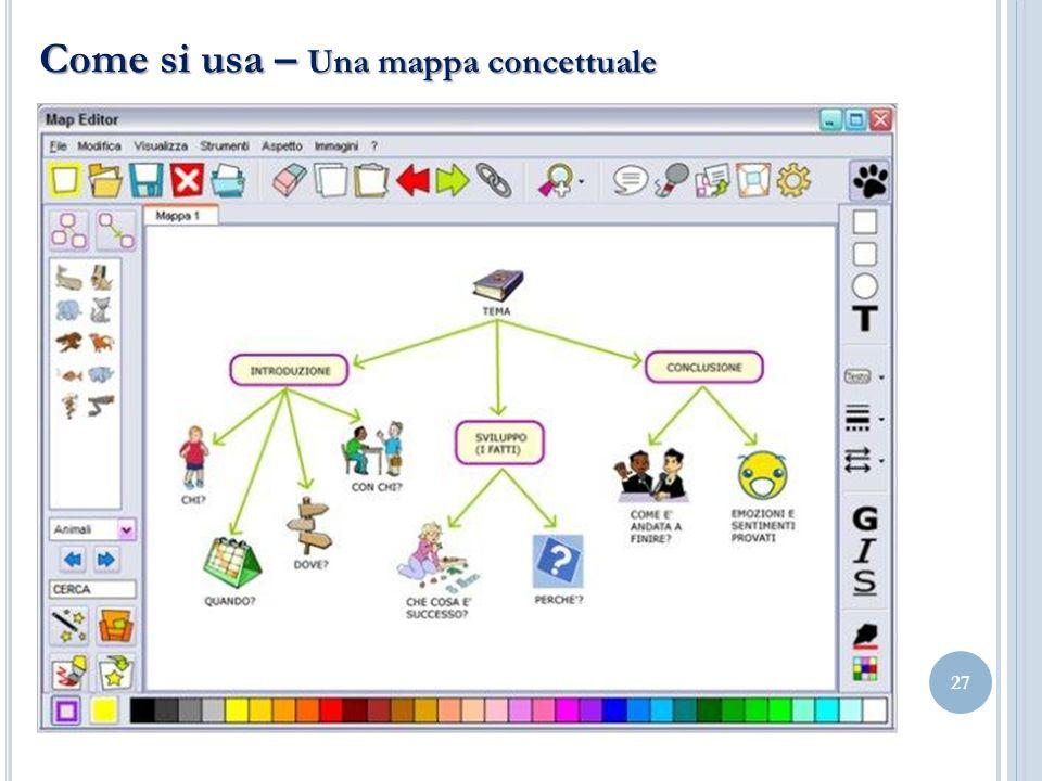 Come si usa – Una mappa concettuale