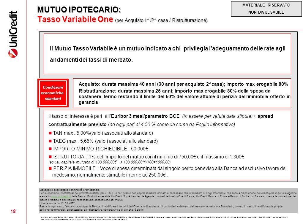 MUTUO IPOTECARIO: Tasso Variabile One (per Acquisto 1^ /2^ casa / Ristrutturazione)
