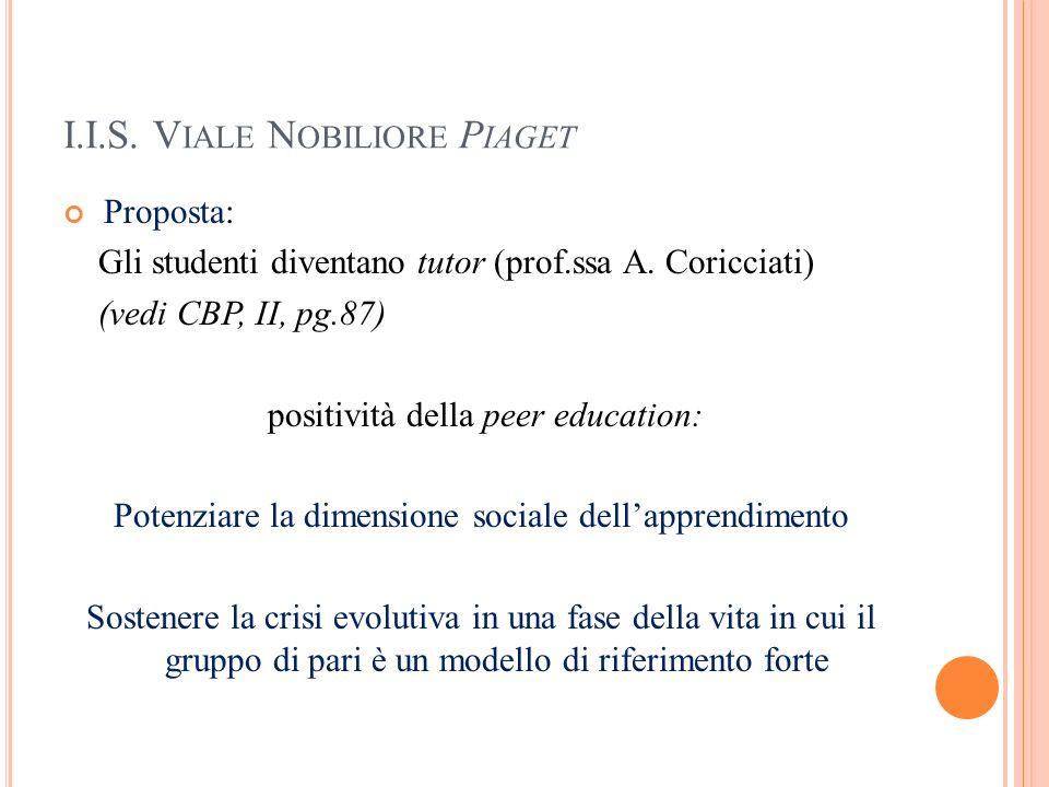 I.I.S. Viale Nobiliore Piaget