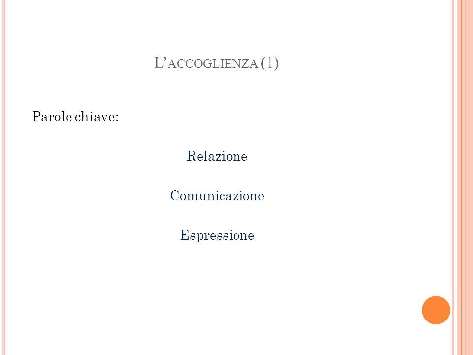 L'accoglienza (1) Parole chiave: Relazione Comunicazione Espressione
