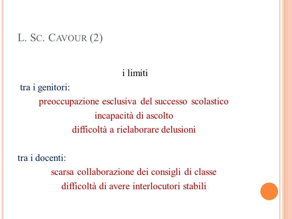 L. Sc. Cavour (2)