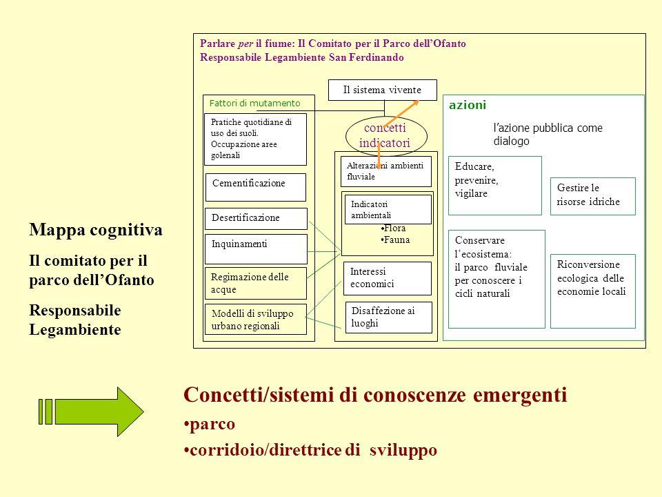 Concetti/sistemi di conoscenze emergenti