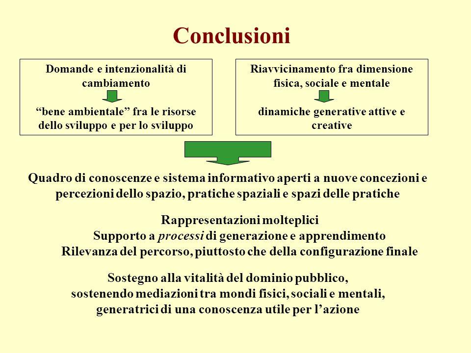 Conclusioni Domande e intenzionalità di cambiamento. bene ambientale fra le risorse dello sviluppo e per lo sviluppo.