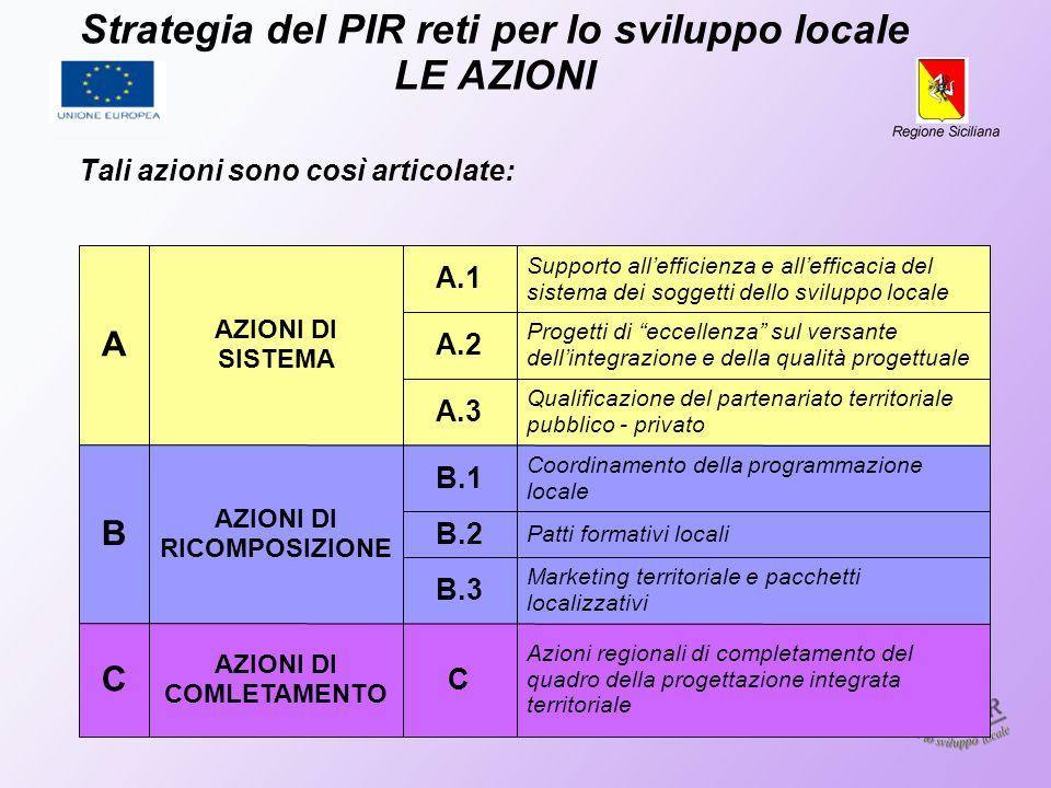 Strategia del PIR reti per lo sviluppo locale LE AZIONI