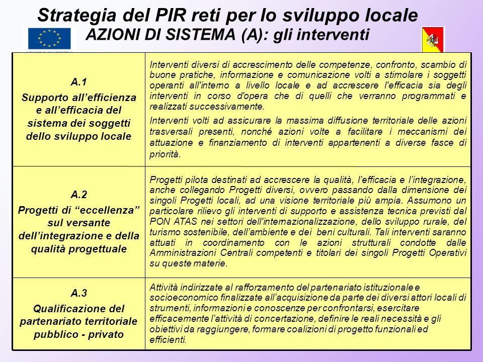 Qualificazione del partenariato territoriale pubblico - privato