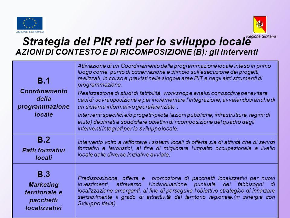 Strategia del PIR reti per lo sviluppo locale AZIONI DI CONTESTO E DI RICOMPOSIZIONE (B): gli interventi