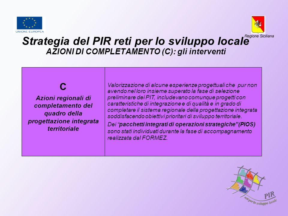Strategia del PIR reti per lo sviluppo locale AZIONI DI COMPLETAMENTO (C): gli interventi