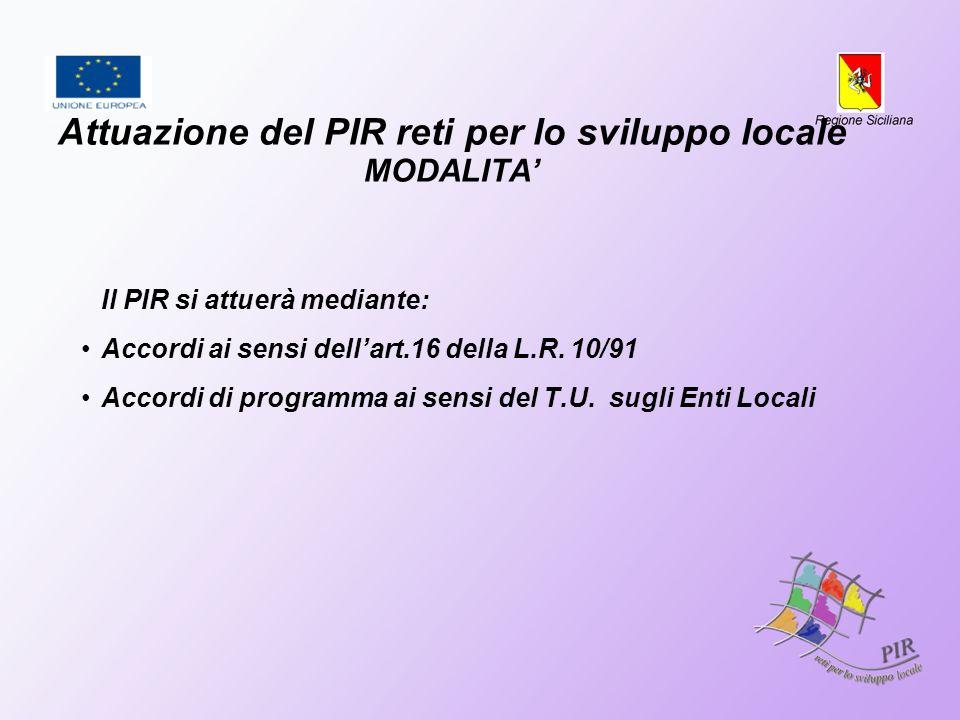 Attuazione del PIR reti per lo sviluppo locale MODALITA'