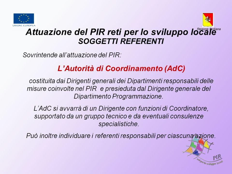 Attuazione del PIR reti per lo sviluppo locale SOGGETTI REFERENTI