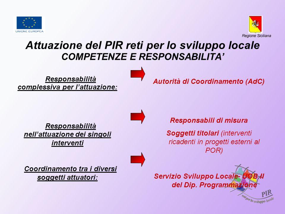 Attuazione del PIR reti per lo sviluppo locale COMPETENZE E RESPONSABILITA'