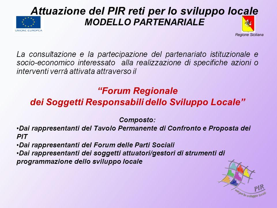 Attuazione del PIR reti per lo sviluppo locale MODELLO PARTENARIALE