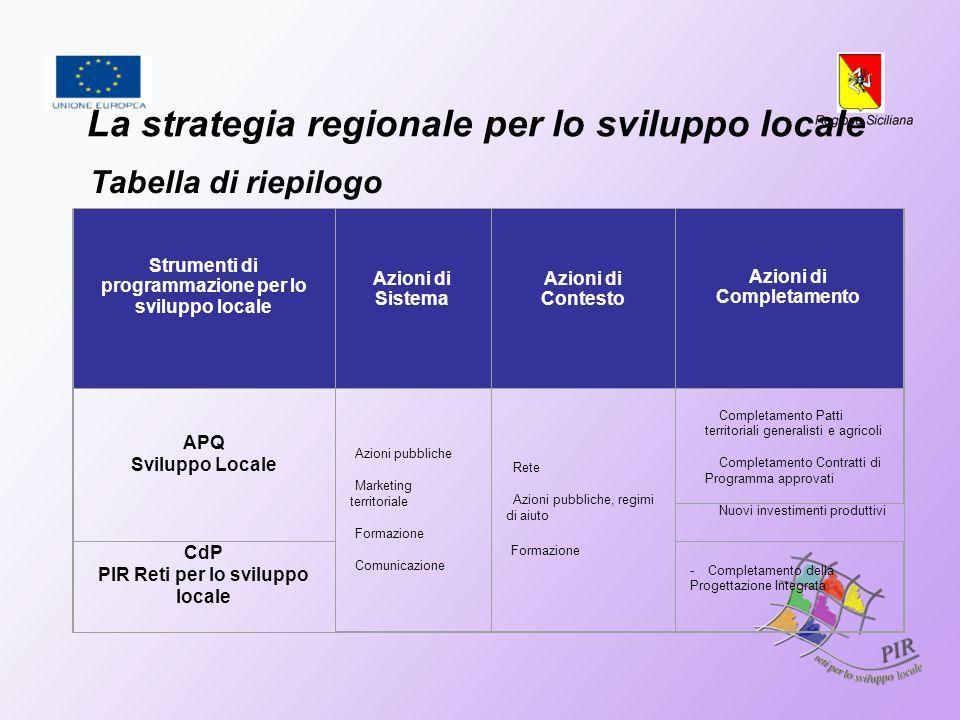 La strategia regionale per lo sviluppo locale