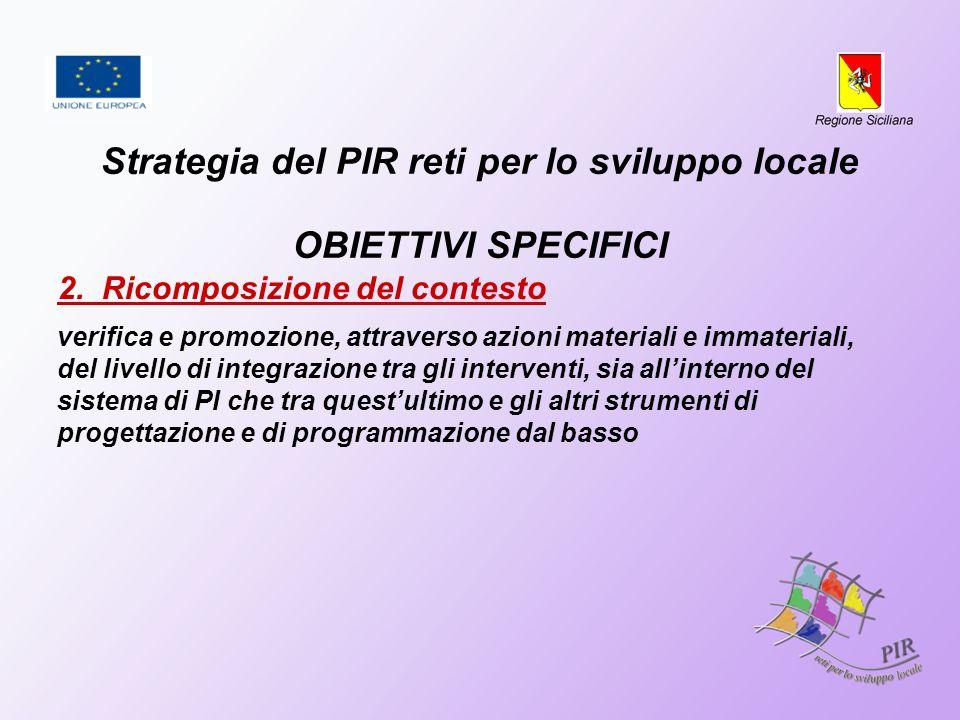 Strategia del PIR reti per lo sviluppo locale OBIETTIVI SPECIFICI