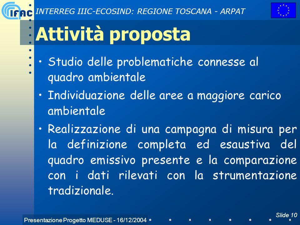 Attività proposta Studio delle problematiche connesse al quadro ambientale. Individuazione delle aree a maggiore carico ambientale.