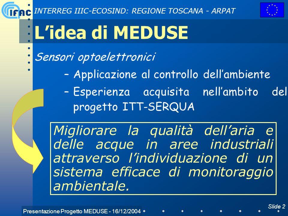 L'idea di MEDUSE Sensori optoelettronici. Applicazione al controllo dell'ambiente. Esperienza acquisita nell'ambito del progetto ITT-SERQUA.