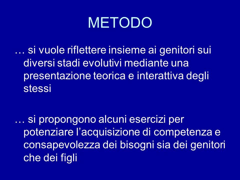 METODO … si vuole riflettere insieme ai genitori sui diversi stadi evolutivi mediante una presentazione teorica e interattiva degli stessi.
