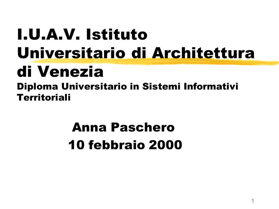 Anna Paschero 10 febbraio 2000