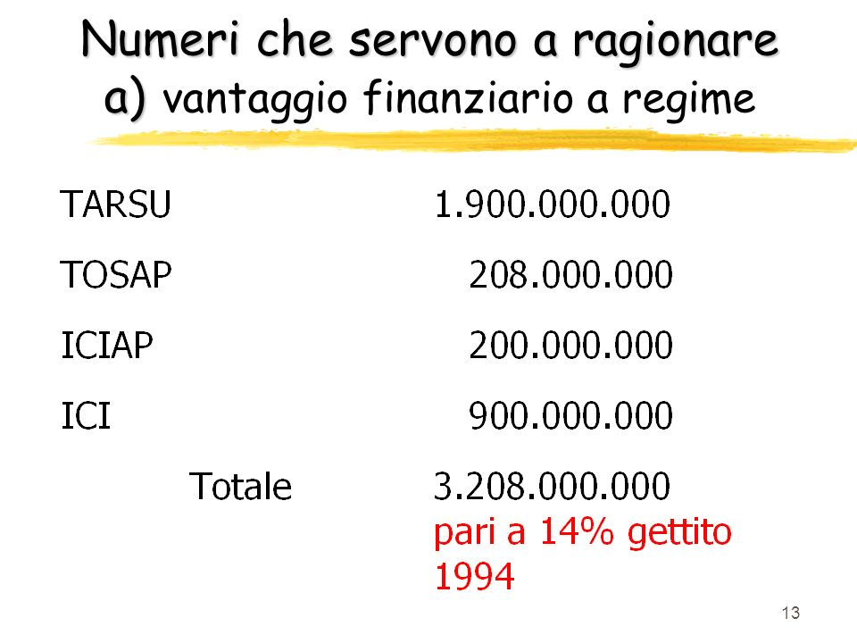 Numeri che servono a ragionare a) vantaggio finanziario a regime