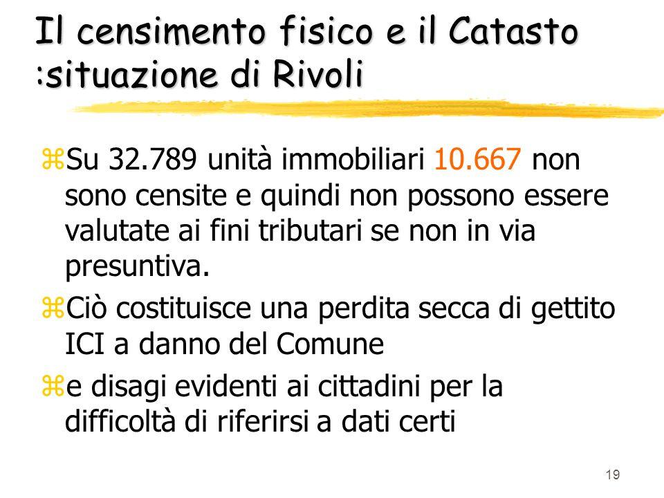 Il censimento fisico e il Catasto :situazione di Rivoli