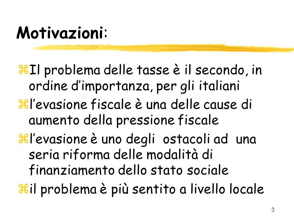 Motivazioni: Il problema delle tasse è il secondo, in ordine d'importanza, per gli italiani.