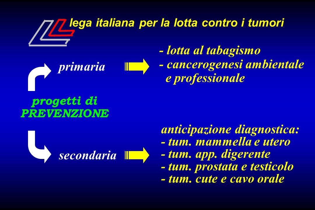 lega italiana per la lotta contro i tumori progetti di PREVENZIONE