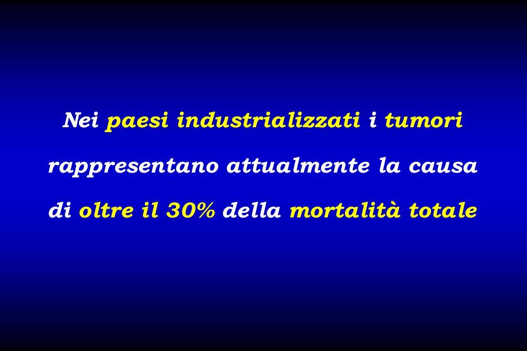 Nei paesi industrializzati i tumori rappresentano attualmente la causa di oltre il 30% della mortalità totale