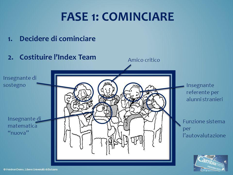 FASE 1: COMINCIARE Decidere di cominciare Costituire l'Index Team