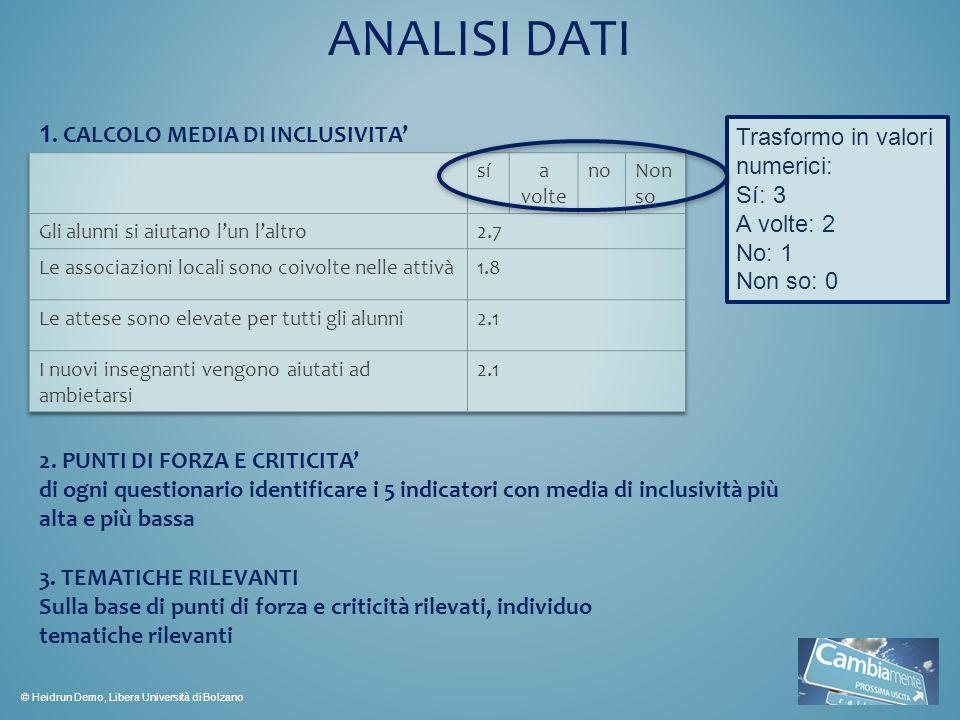 ANALISI DATI 1. CALCOLO MEDIA DI INCLUSIVITA'