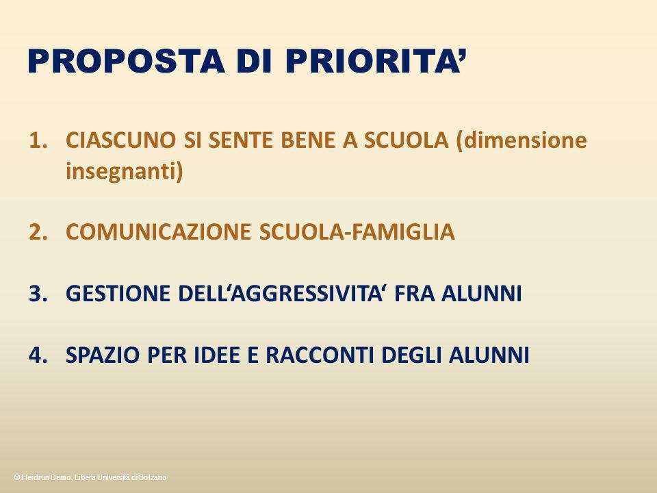 PROPOSTA DI PRIORITA' CIASCUNO SI SENTE BENE A SCUOLA (dimensione insegnanti) COMUNICAZIONE SCUOLA-FAMIGLIA.