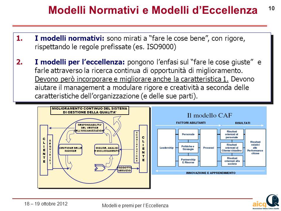 Modelli Normativi e Modelli d'Eccellenza